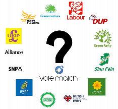 Vote Match
